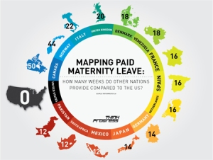 Mapping Maternity Leave