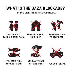 Oxfam Gaza